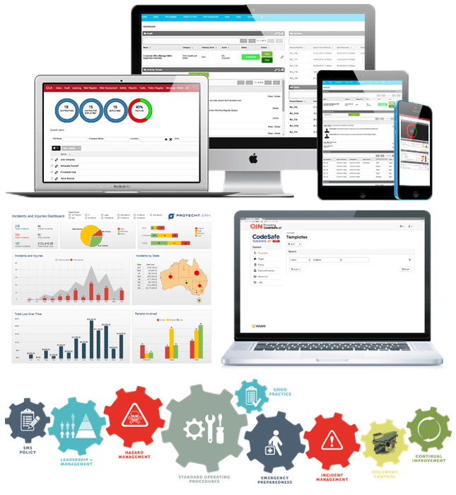 QHSE and Risk Management Software