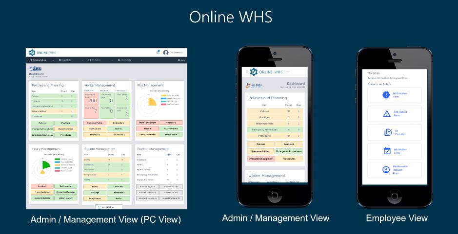 Risk Management Software, Incident Management Software
